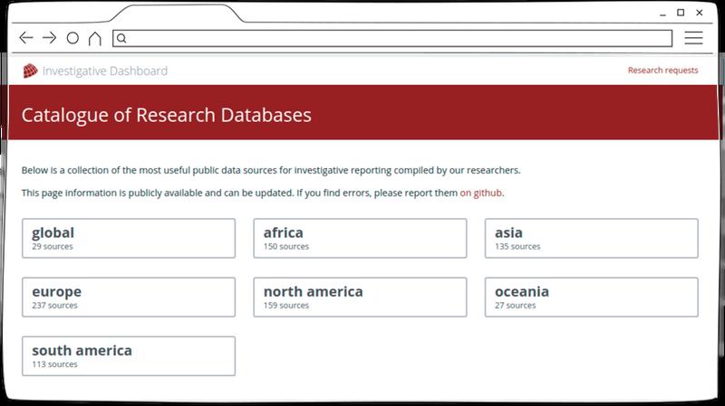 https://cdn.ttc.io/i/fit/800/0/sm/0/plain/kit.exposingtheinvisible.org/Companies_ID_index.png