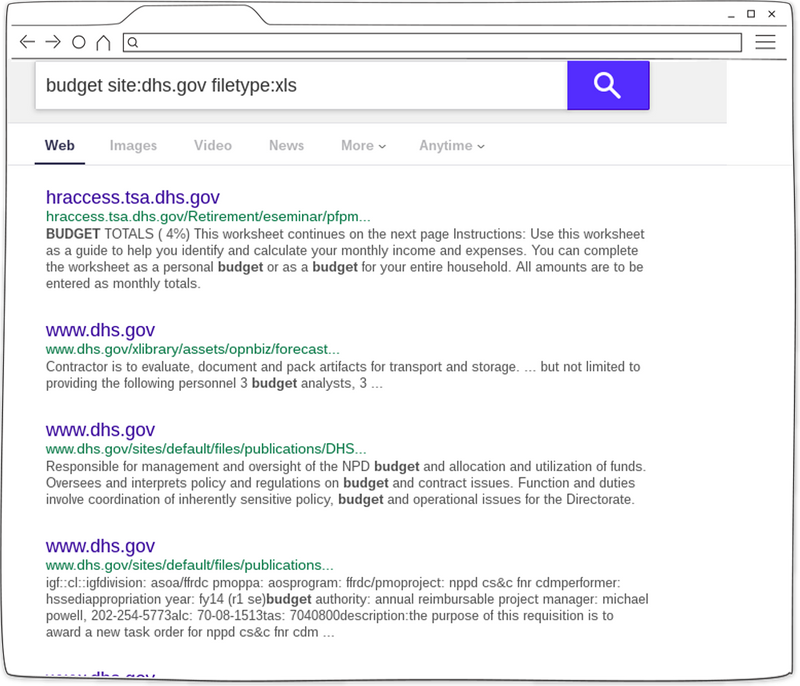 https://cdn.ttc.io/i/fit/800/0/sm/0/plain/kit.exposingtheinvisible.org/google-dorking-example1-yahoo.png