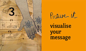 Visualise your message