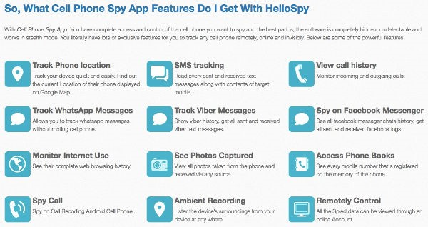 Spy-features